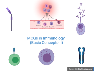 MCQs Immunology Concepts II