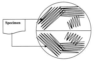 Bi-plate streaking