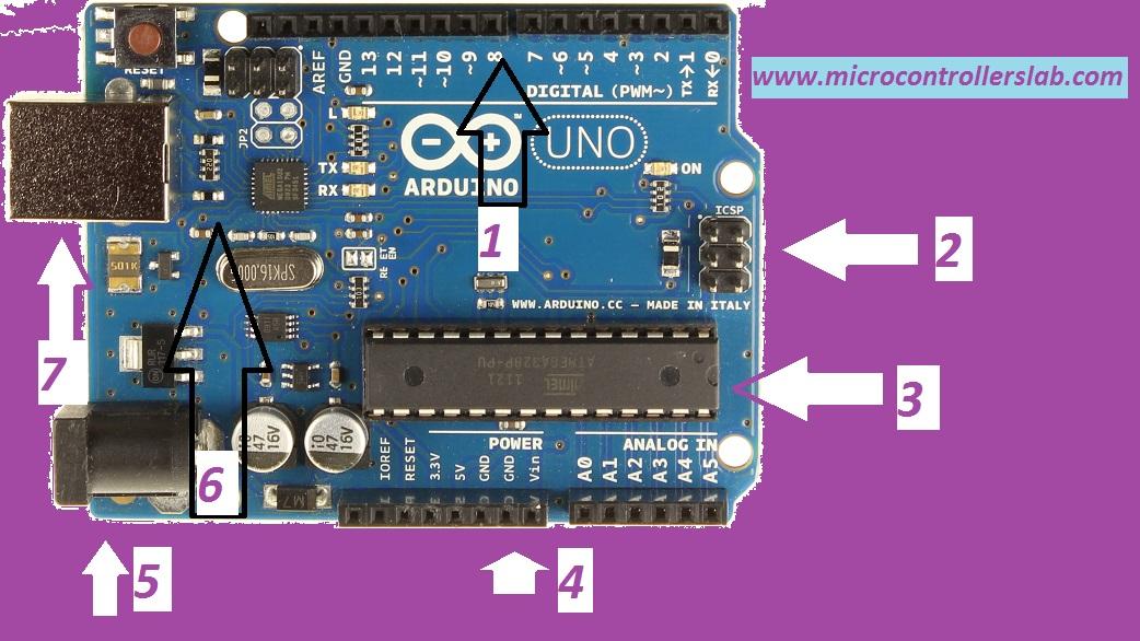 Arduino Uno Pwm Code