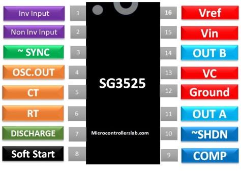 sg3525 pinout diagram