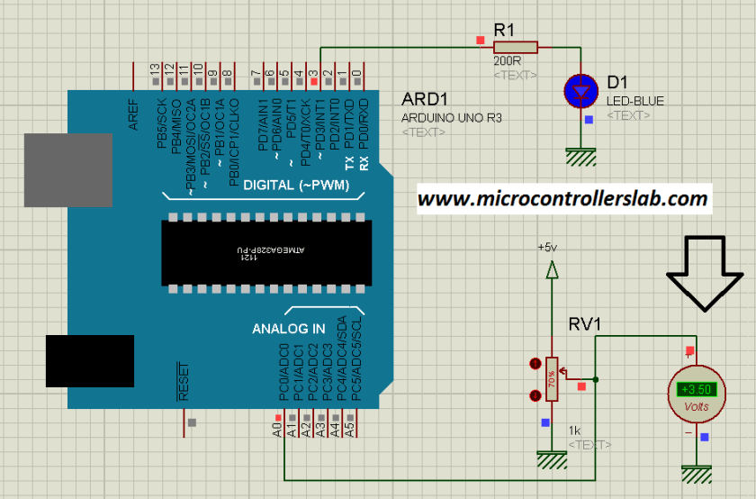 Analog to digital converter channels of Arduino and LED