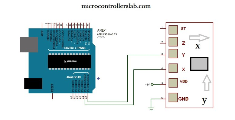 acceleration meaurement using Arduino and ADXL320
