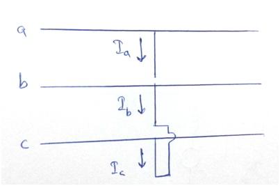 line to line fault on transmission