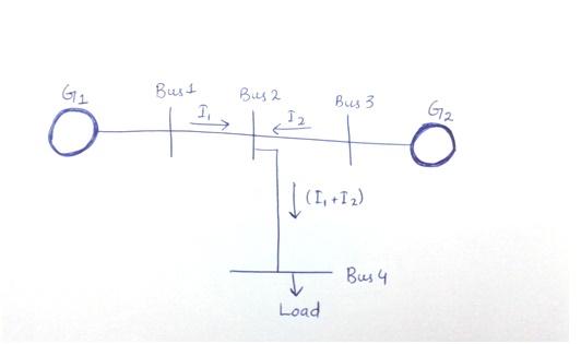 one line diagram
