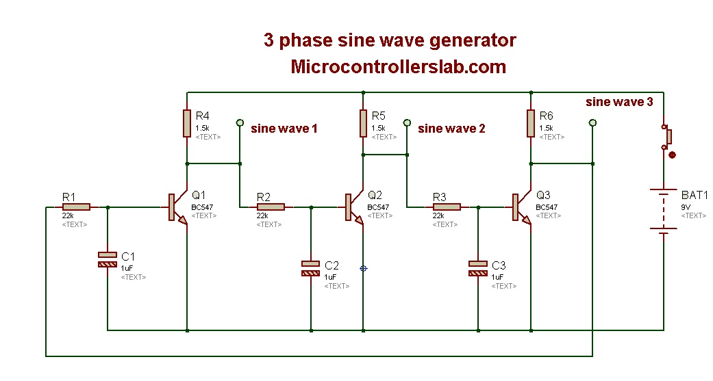 three phase sine wave generator