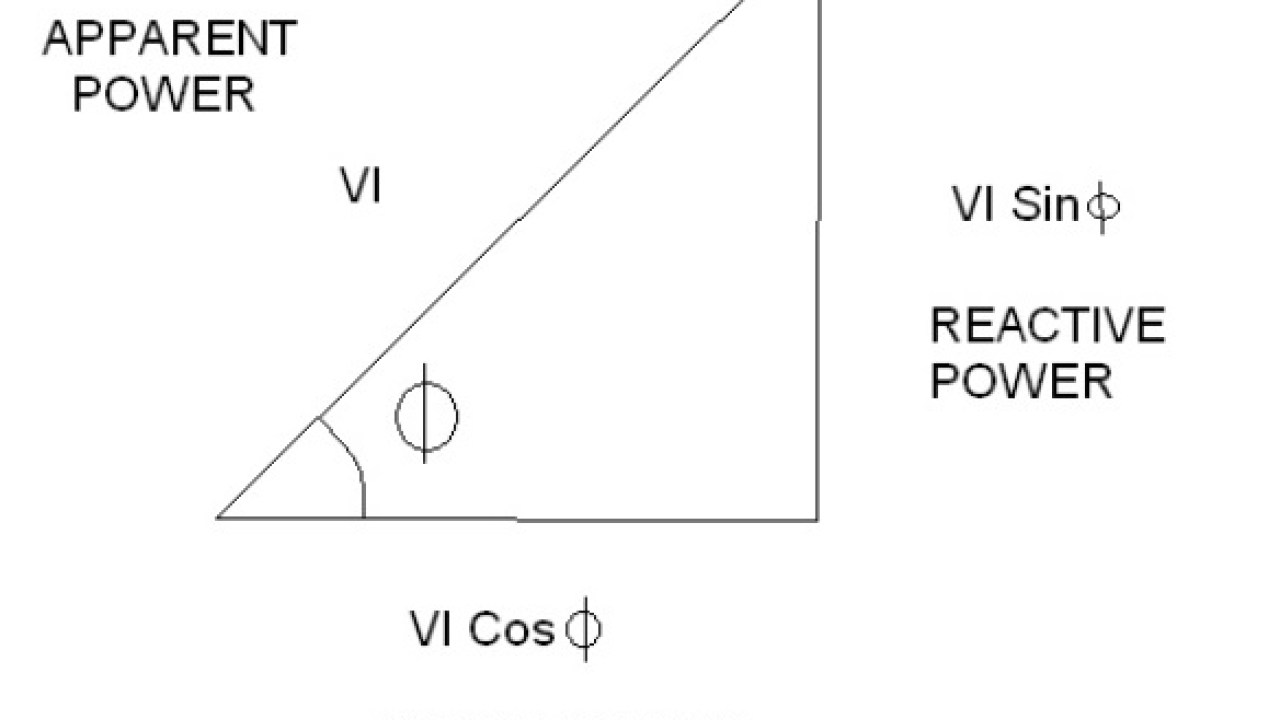 automatic power factor controller circuit using microcontroller on