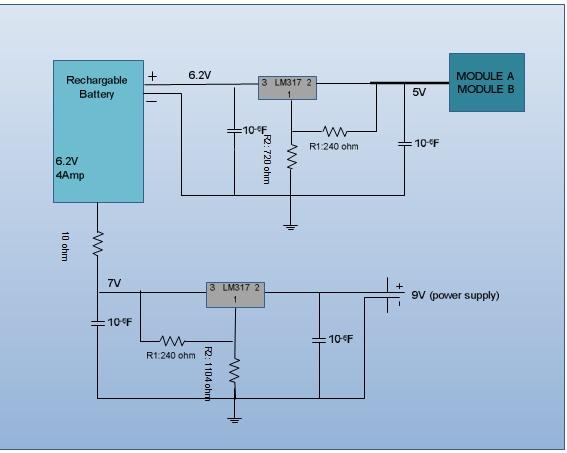 Integration of Cellular Mobile Networks Module C