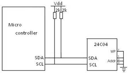 EEPROM working - interfacing with microcontrollers