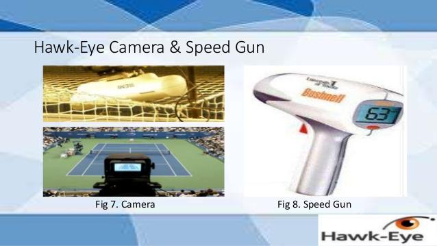 Project 5: Hawk Eye System