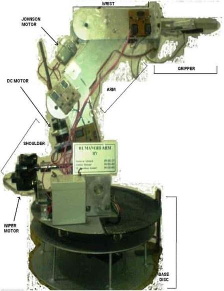 robotic arm using pic microcontroller-min