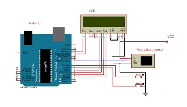 heartbeat sensor with lcd display