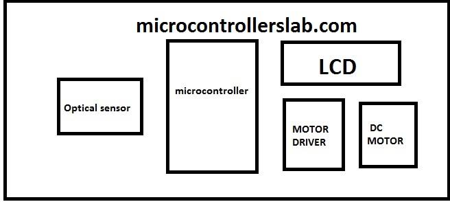 contactless digital tachometer circuit diagram