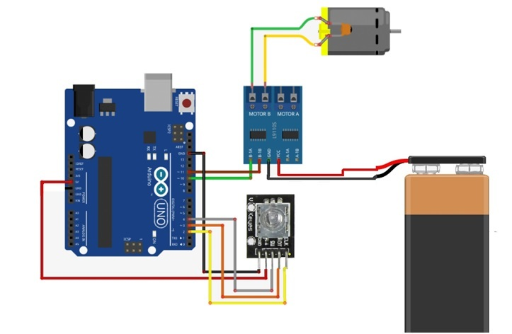 rotary encoder for dc motor speed control