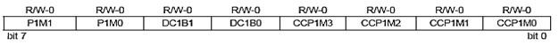 ccp1con-register