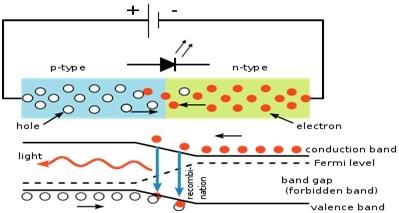 Light Emitting Diode internal circuit diagram'