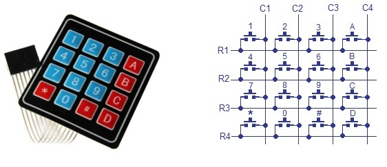 KEYPAD INTERFACING 8051 MICROCONTROLLER with programming guide