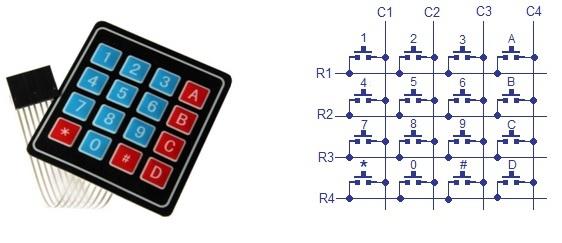 keypad interfacing 8051 microcontroller