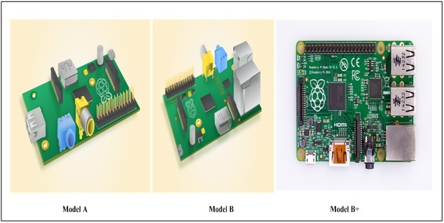 difference between Raspberry Pi 1 2 and 3