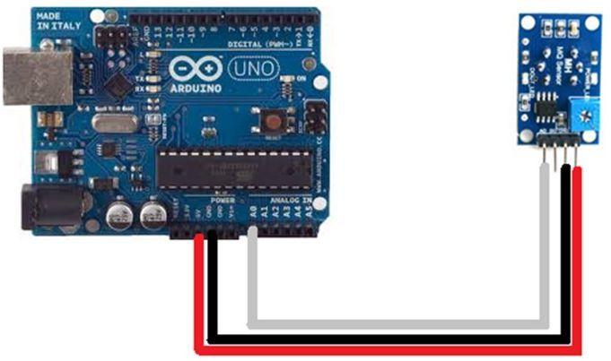 Interfacing of MQ-135 Gas Sensor with Arduino