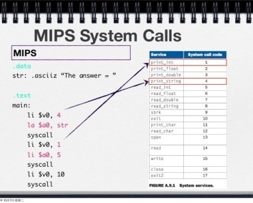 MIPS system calls