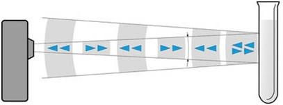 Figure 4 Ultrasonic Proximity Sensor