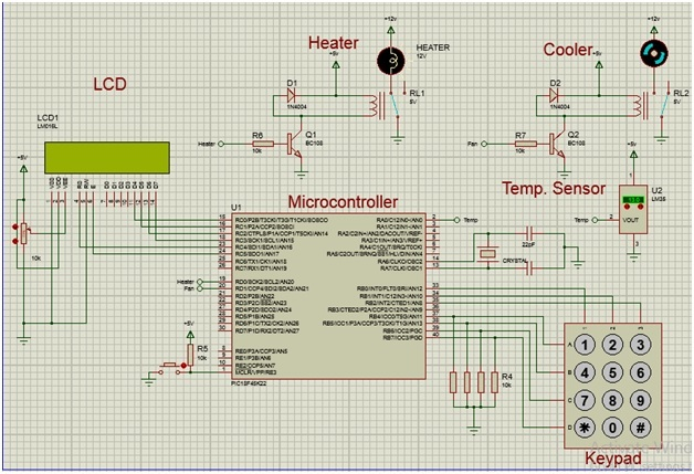 automatic temperature controller using pic microcontroller