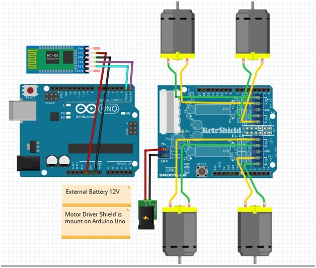Circuit diagram of voice controlled robot using arduino