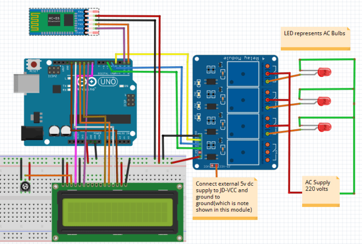 circuit diagram of voice controlled home automation system using arduino
