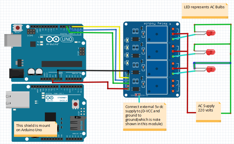 ethernet based home automation project using arduino circuit diagram