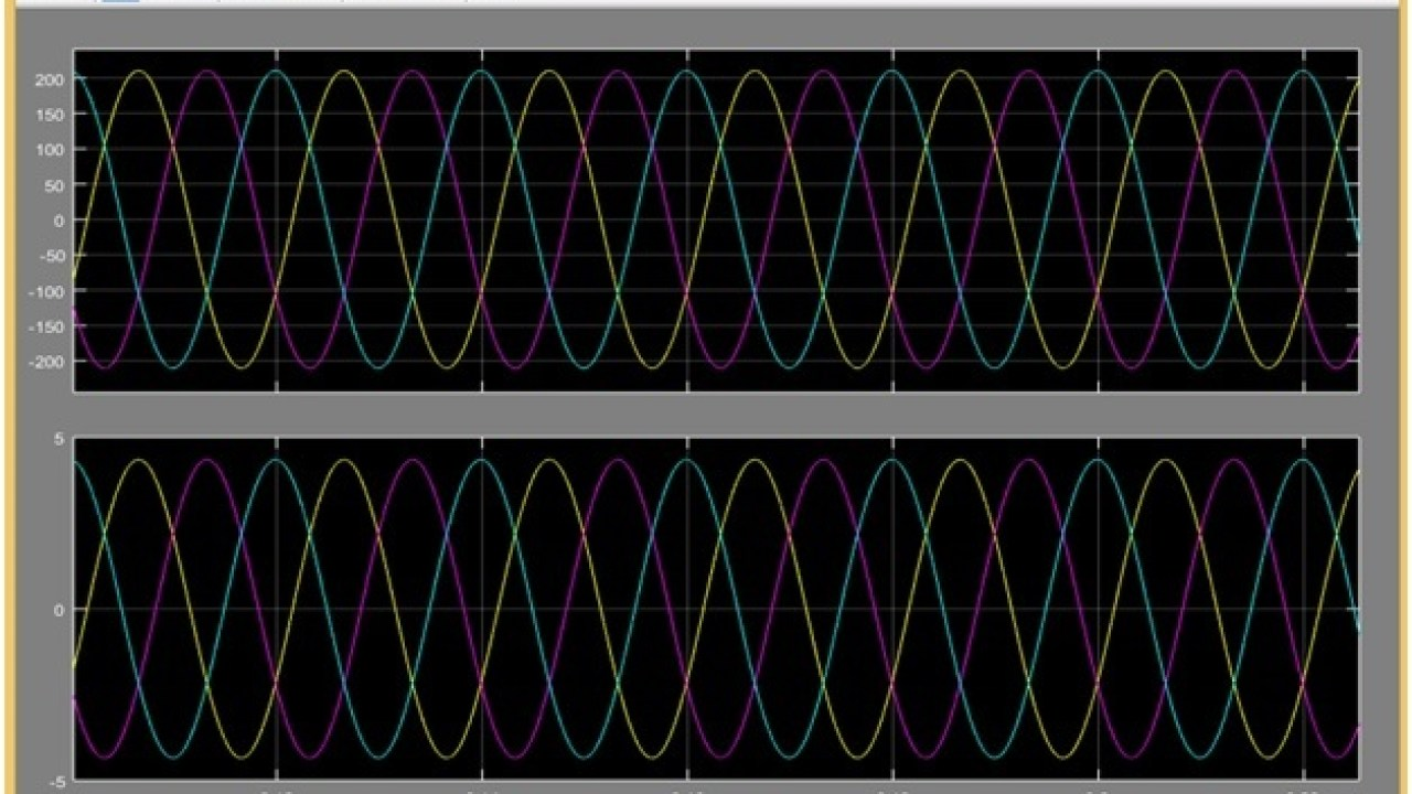 Simulink based Three Phase Voltage Source Inverter simulation