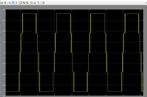 Closed Loop Control for AC Motor Using Five Level Inverter simulation results 1