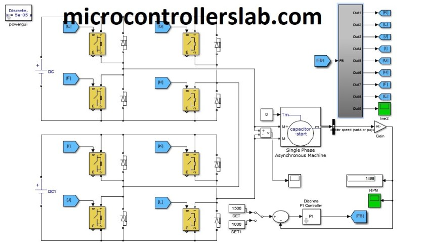 Closed Loop Control for AC Motor Using Five Level Inverter simulink simulation