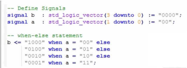 VHDL programming when else statement