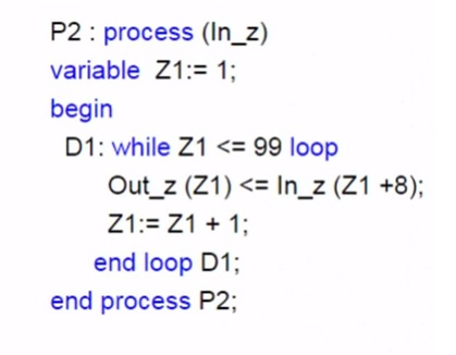 VHDL programming while and for loop