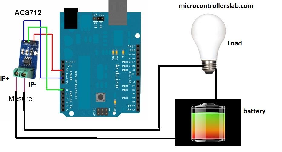 ACS712 current sensor interfacing with Arduino