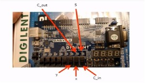 full adder code and implementation with basys 3 fpga board 2