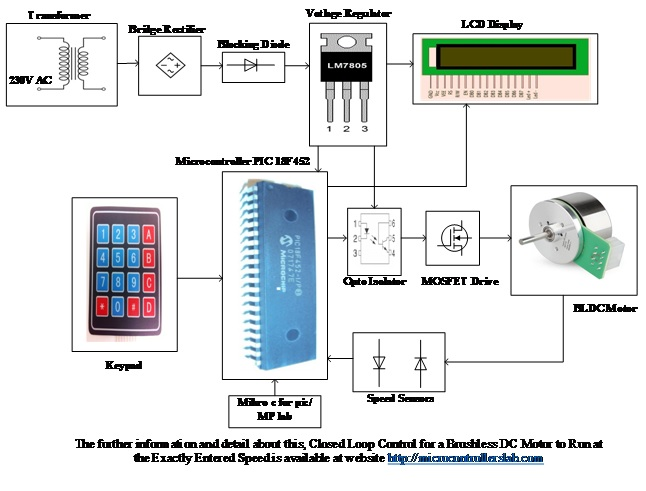 Closed Loop Control for a Brushless DC Motor using pic