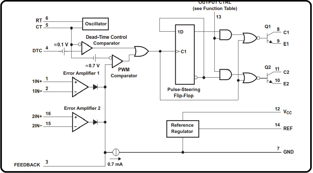 How to use TL494 pulse width modulation control IC