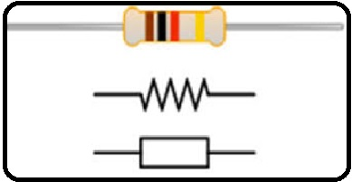 Introduction to Resistors