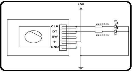 Rotary Encoder pin configuration