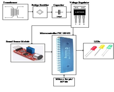 sound detection module block diagram