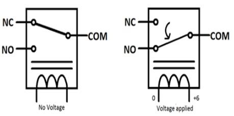 working principle of relay module