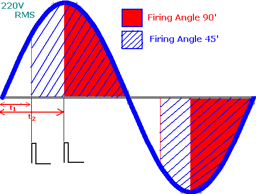 Adjustable firing angle control circuit