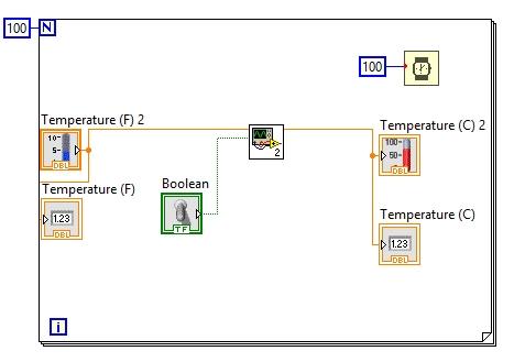 Complete block diagram SUBVIs in labview