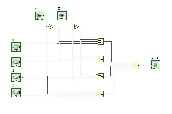 4x1 multiplexer design in labview: tutorial 33
