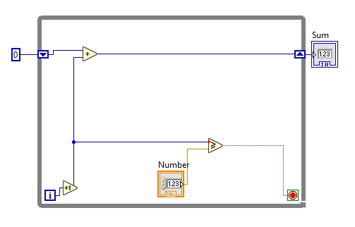 Sum of N numbers project in labview: tutorial 34