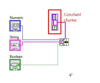 Constant cluster labview