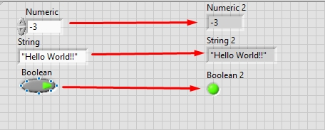 Output cluster functions in labview