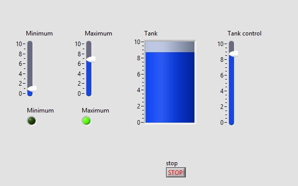water level indicator in labview