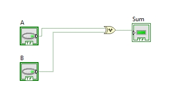 half adder circuit in labview